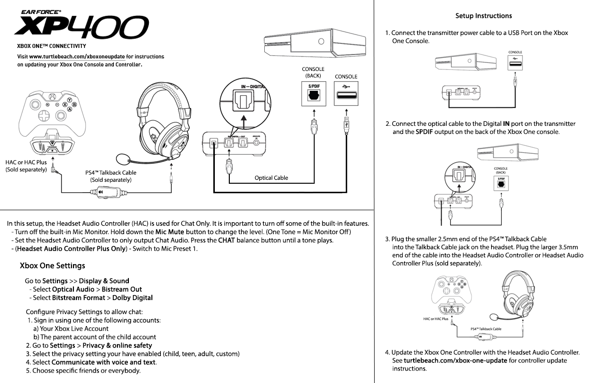 Perfect Xbox 360 Headset Wiring Diagram Gift - Wiring Schematics and ...