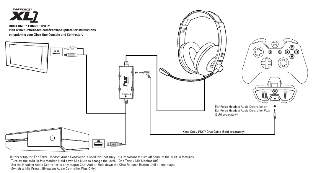 xbox one chat headset wiring diagram