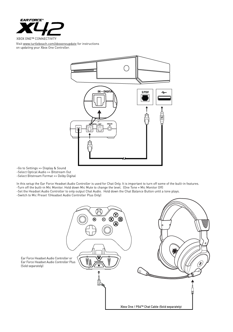 X42 Xbox One Setup Diagram Turtle Beach Optical Cord Wiring