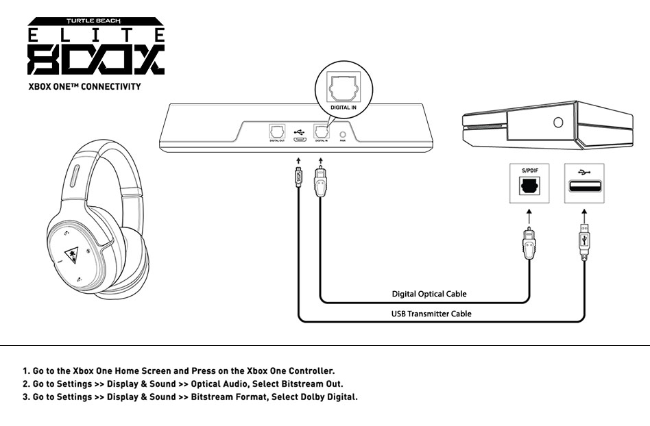 Xbox_One_Connectivity_Diagram_Elite800X  Mm Headset Wiring Diagram on microphone black white red gold, for xbox, microphone jack,