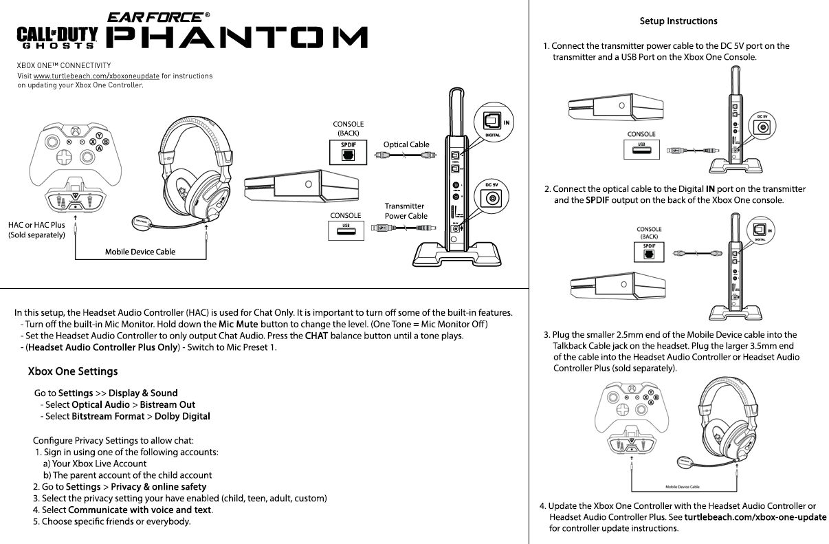 Phantom - Xbox One Setup Diagram – Turtle Beach