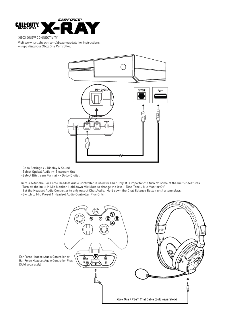 Xbox Front Panel Wiring Diagram Diagrams 360 Usb 18 Images Controller To