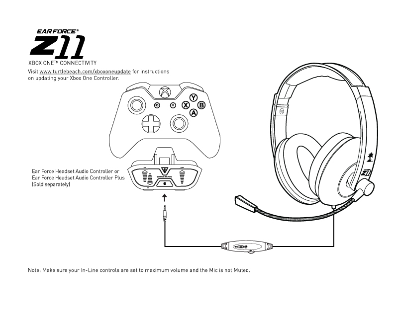 xbox one headset compatibility  u2013 turtle beach