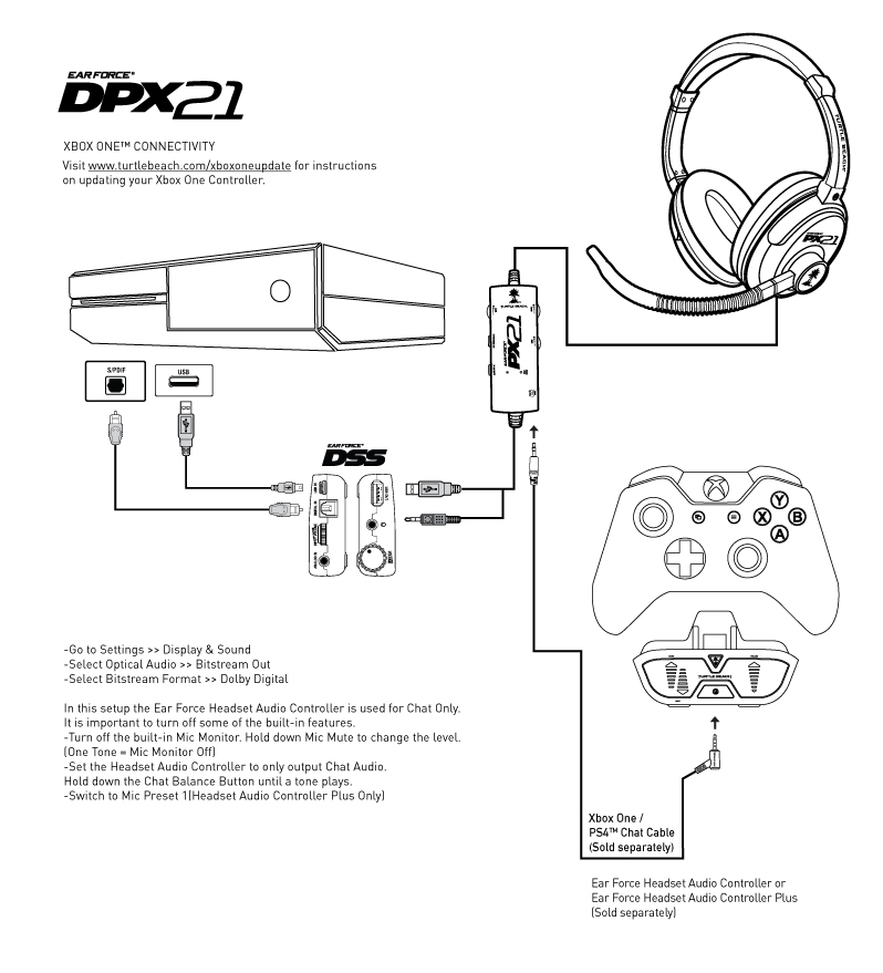xbox one headset compatibility turtle beach Xbox Headset Plug Schematic 3.5 Headset with Mic Wiring