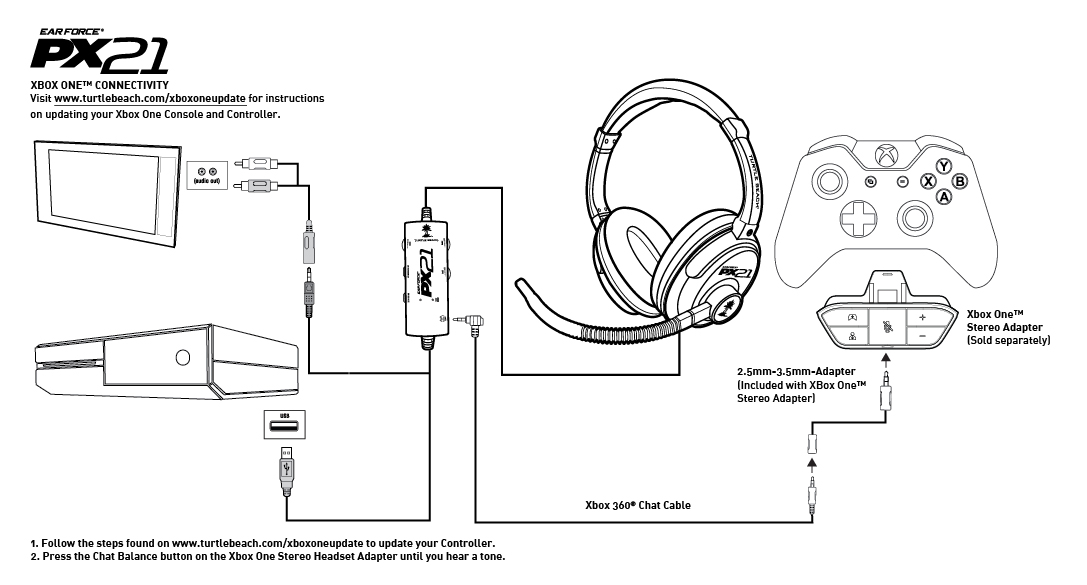 PX21_Xbox One Setup_Diagram px21 xbox one setup diagram turtle beach turtle beach x11 wiring diagram at edmiracle.co