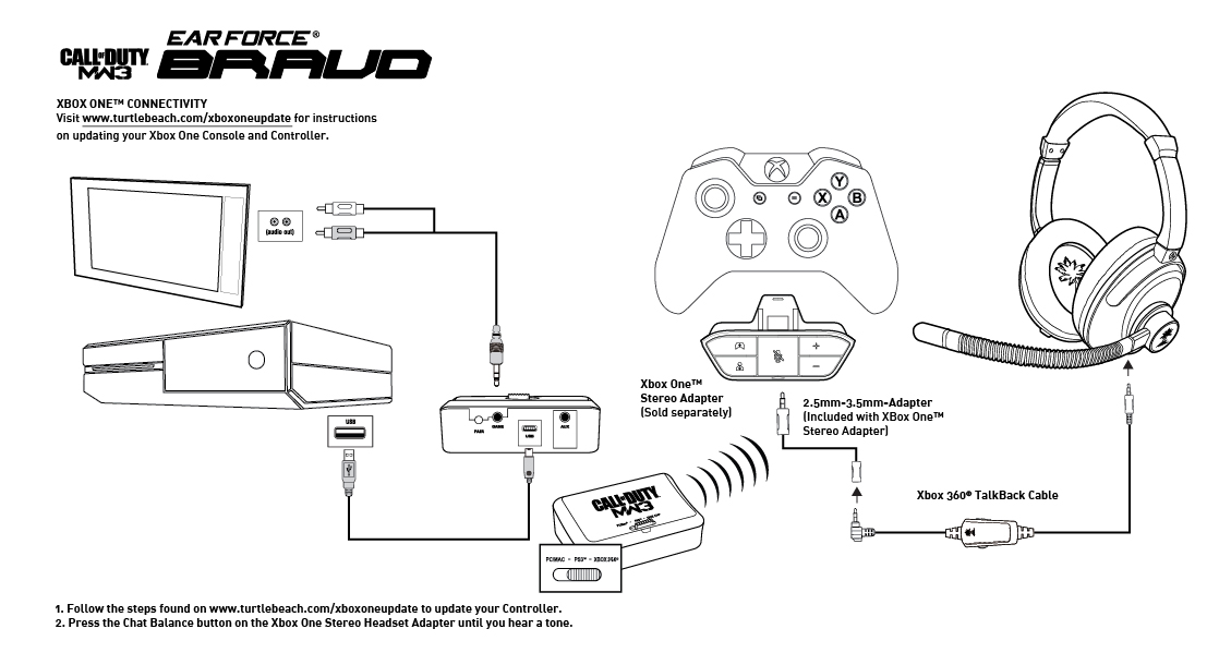 Xbox One Headset Connection Wiring Diagram in addition Atx Power Supply Pinout Turn On also 362112997200 besides Xbox 360 Kinect Wiring Diagram additionally 222968227 XL1 Xbox One Setup Diagram. on xbox 360 adapter