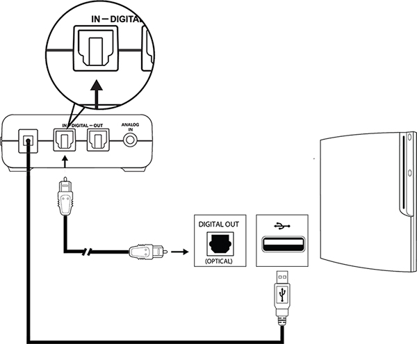 playstation headset wiring diagram with How To Connect Turtle Beach P11 To Ps3 Without Av Cables Wiring Diagrams on Xbox 360 Console Power Supply besides Ps4 Wiring Diagram additionally 222368547 PX3 Using With A DSS DSS2 PS4 Setup furthermore Xbox Controller Wiring Diagram furthermore Turtle Beach Wiring Diagram For B Ea.