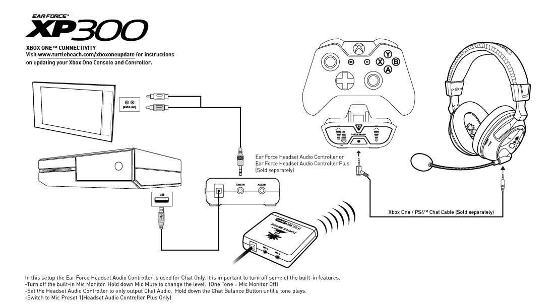Xp300 Xbox One Setup Diagram Turtle Beach